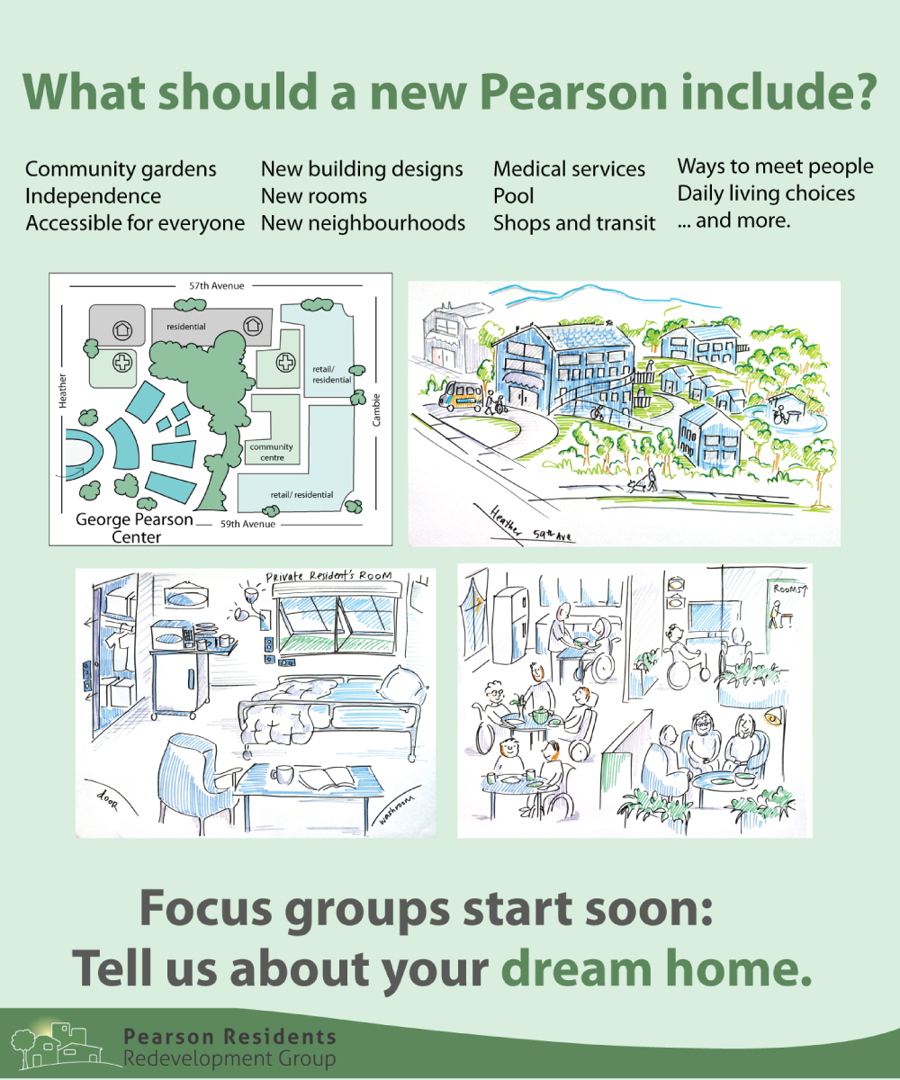 An illustration of Pearson Redevelopment Ideas with some text: What should a new Pearson include? Community gardens, Independence, Accessible for everyone, new building designs, new rooms, new neighbourhoods, medical services, pool, shops and transit, ways to meet people, daily living choices.